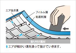 【クリスタルグリップの評価・口コミ】ワックス不要のサーフボード用滑り止めシートが調子いい!